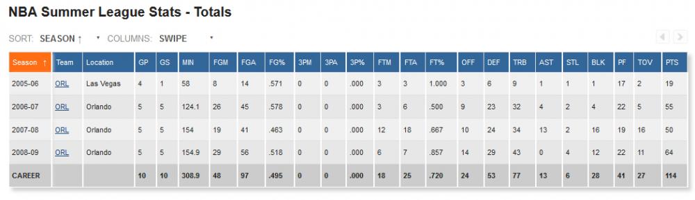 Screenshot_2020-02-24 Marcin Gortat Player Profile, Los Angeles Clippers, News, Rumors, NBA Stats, G League Stats, Internat[...].png
