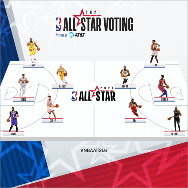 my-nba-all-stars-picks-square.png